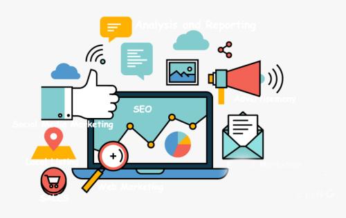 Marketing w wyszukiwarkach